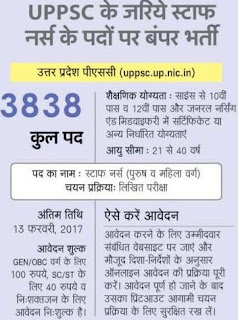 ✉ UP Staff Nurse Recruitment 2018 6500 Staff Nurse Bharti News ✉
