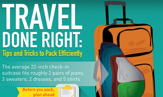 Image: Travel Done Right: Tips And Tricks To Pack Efficiently
