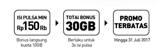 paket internet Smartfren connex evo