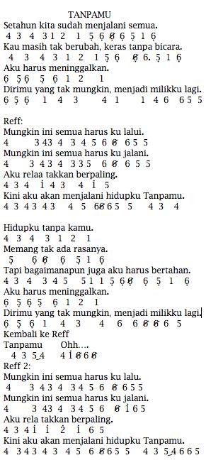 Not Angka Pianika Lagu Tanpamu Vierra