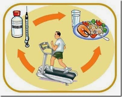 mecanismo de diabetes tipo 2 glut 4