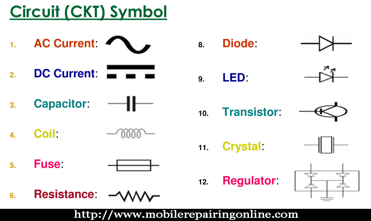 hight resolution of easy to read schematics all electronics symbols most common electronic component
