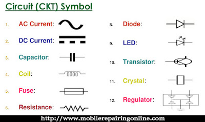 Easy to read schematics all Electronics symbols most common electronic component