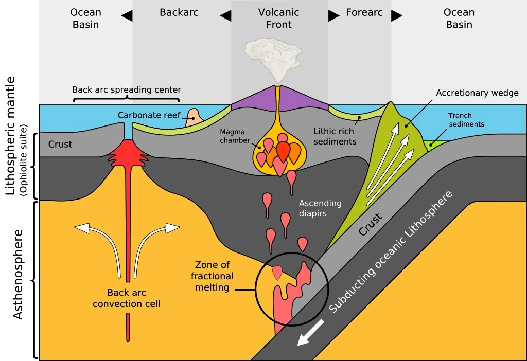 an essay on plate tectonics and ingneous rock What are plate tectonics magnetism and the age of the ocean floor– some igneous rocks contain magnetic minerals the decline of the gikuyu essay.