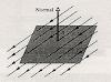 Lei de Gauss - Exercícios resolvidos de Eletromagnetismo, Ondas e Comportamento da Luz / Física 3