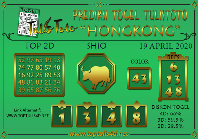 Prediksi Togel HONGKONG TULISTOTO 19 APRIL 2020