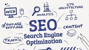 Pengertian Seo (Search Engine Optimization), Jenis Seo