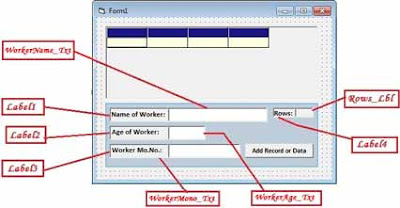 Controls for Add data in MSHFlexGrid