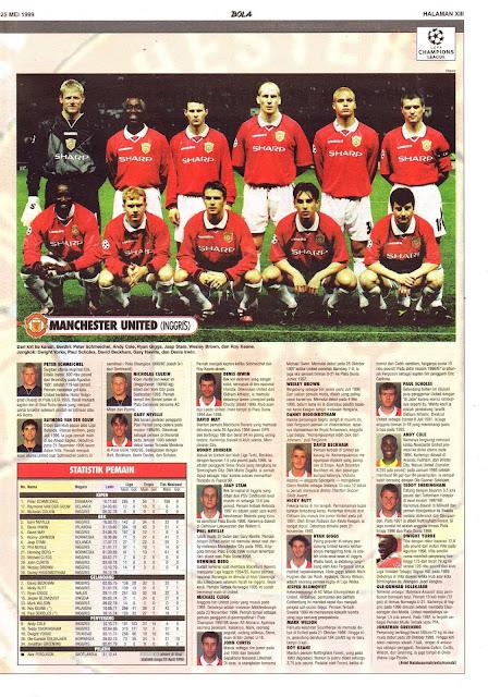 FINALIS PIALA CHAMPION 1998/99: MANCHESTER UNITED