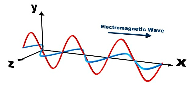 The Engineers Pulse Polarization in Light and Politics