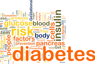 Natural Home Remedies For Diabetic issues