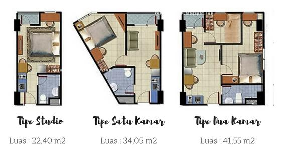 Tipe Apartemen Olympic Residence Sentul, Apartemen Smart Green Living yang Lengkap Fasilitas Premium