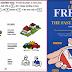 أفضل كتاب لتعلم اللغة الفرنسية Learn FRENCH the fast and the fun way