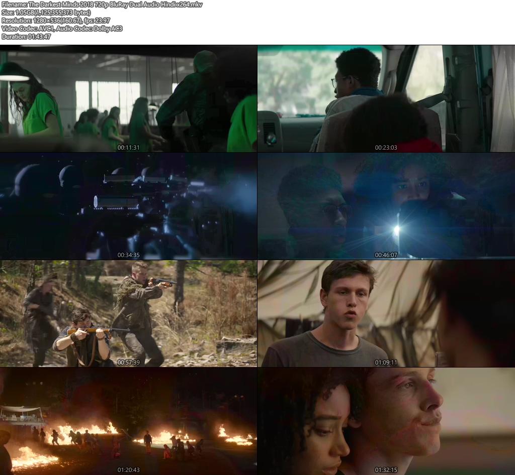 The Darkest Minds 2018 720p BluRay Dual Audio Hindi x264 | 480p 300MB | 100MB HEVC Screenshot