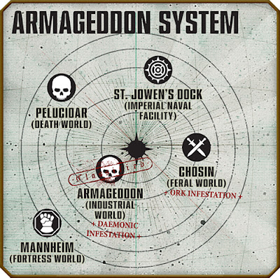 Sistema planetario de Armageddon