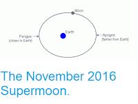http://sciencythoughts.blogspot.co.uk/2016/11/the-november-2016-superman.html