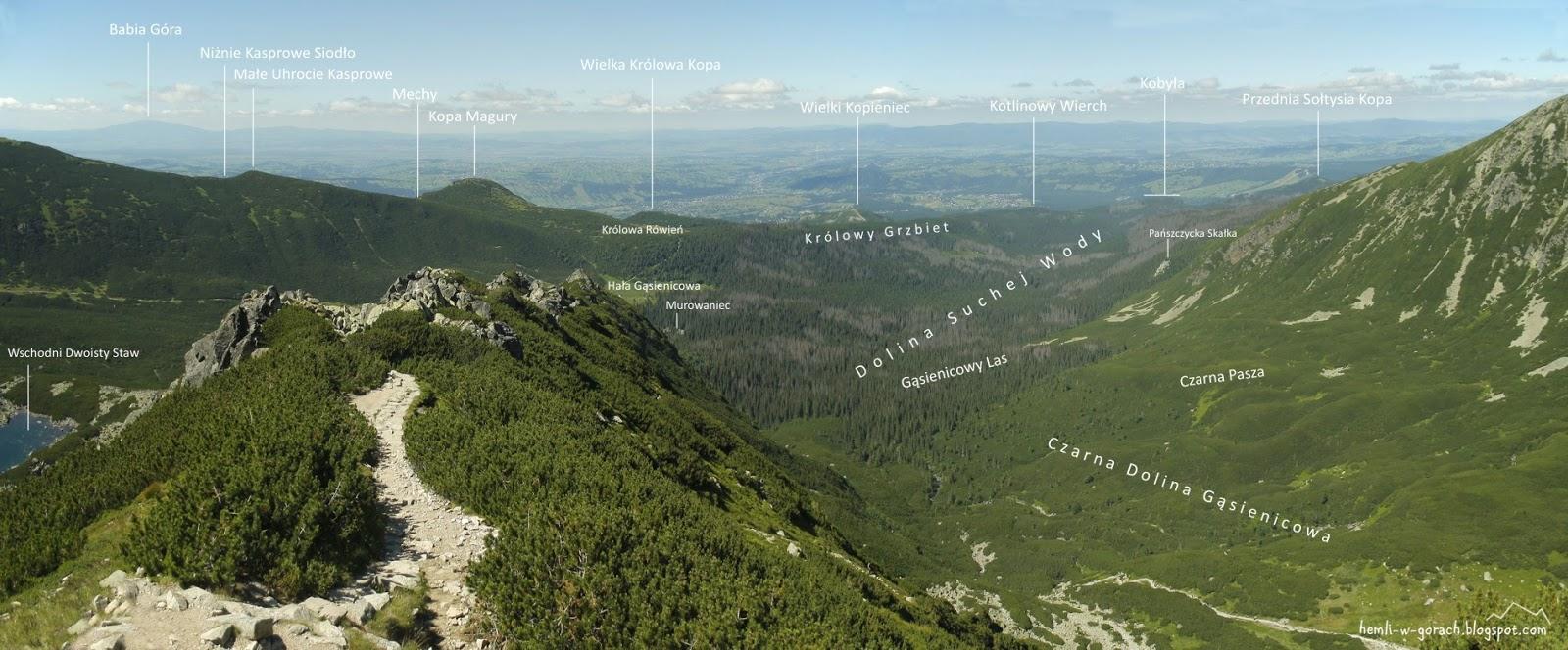 Panorama z Małego Kościelca