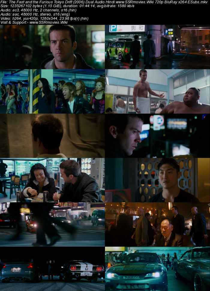 fast and furious tokyo drift download 480p