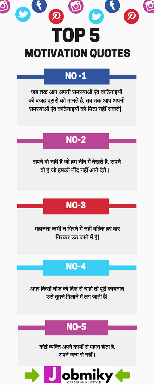 Motivational quotes  in hindi infographic
