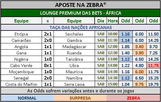 LOTECA 717 - GRADE BETS ÁFRICA 02