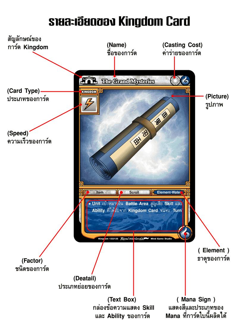 ตัวอย่างและรายละเอียดของ Kingdom Card