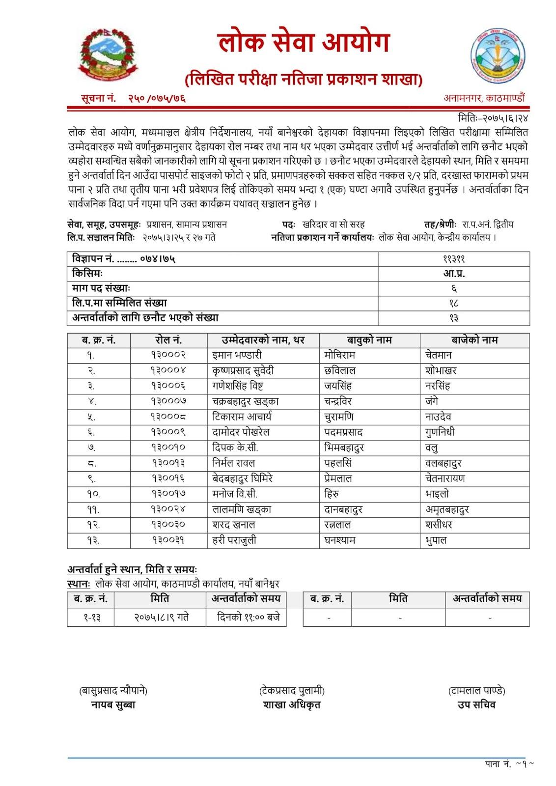 Kharidar Result Of Kathamandu 2075 Has Published Today