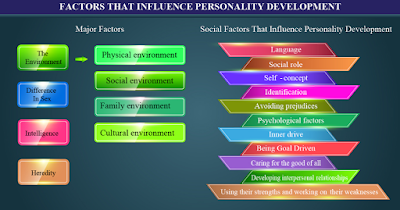 The Main Factors that Influence The Development of Personality