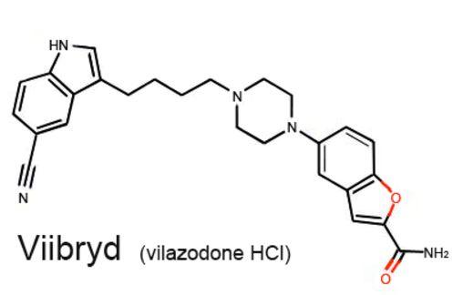 VIIBRYD (cloridrato de vilazodona): medicamento depressão