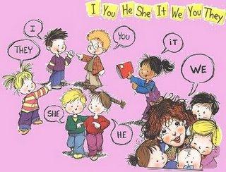 Penjelasan Personal Pronouns, Jenis-jenis Personal Pronouns, Contoh Personal Pronouns, Agreement Personal Pronouns. | http://www.belajarbahasainggris.us