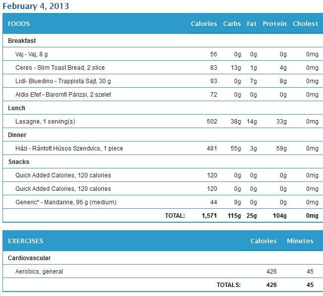 Számolgatós.. Kalóriát, CH-t, kilókat..: feb. 4. - hétfő