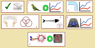 Picture puzzle - Quality Management terms 1