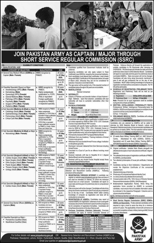 Pakistan Army Jobs 2020 For Captain / Major | Short Service Regular Commission