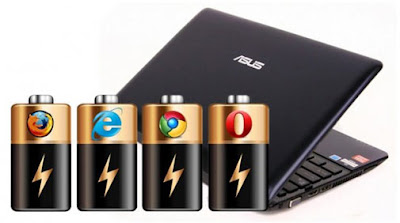 4 Penyebab Kenapa Baterai Laptop Cepat Rusak