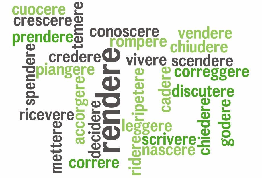 Italian Ere Verbs All Regular In Present Tense By Ab For Didattichiamo Blo