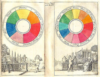 Natalia Salazar ruedas de colores taller de arte