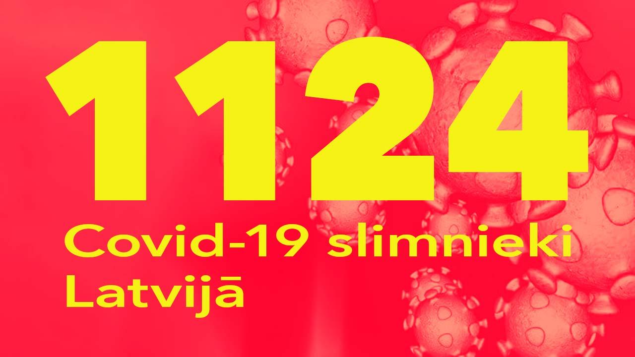 Koronavīrusa saslimušo skaits Latvijā 05.07.2020.