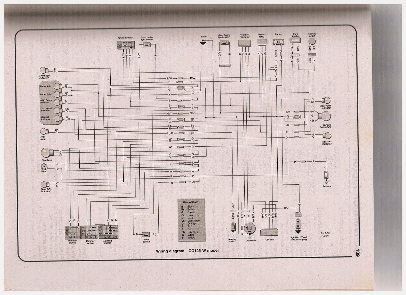 medium resolution of honda cg 125 wiring diagram wiring diagram rules honda 125cc wiring
