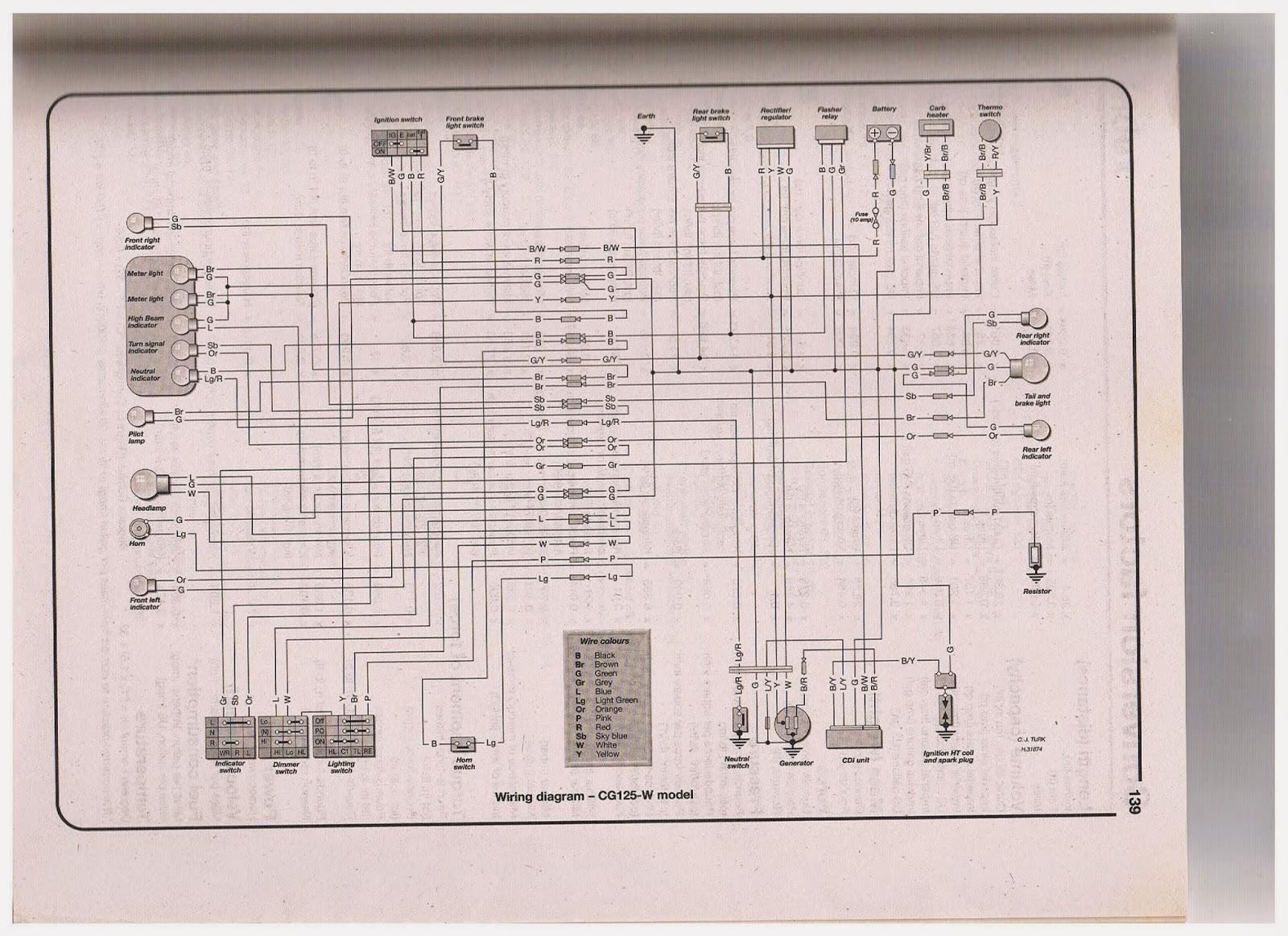 honda cg 125 wiring diagram wiring diagram forward honda 125cc wiring [ 1600 x 1163 Pixel ]