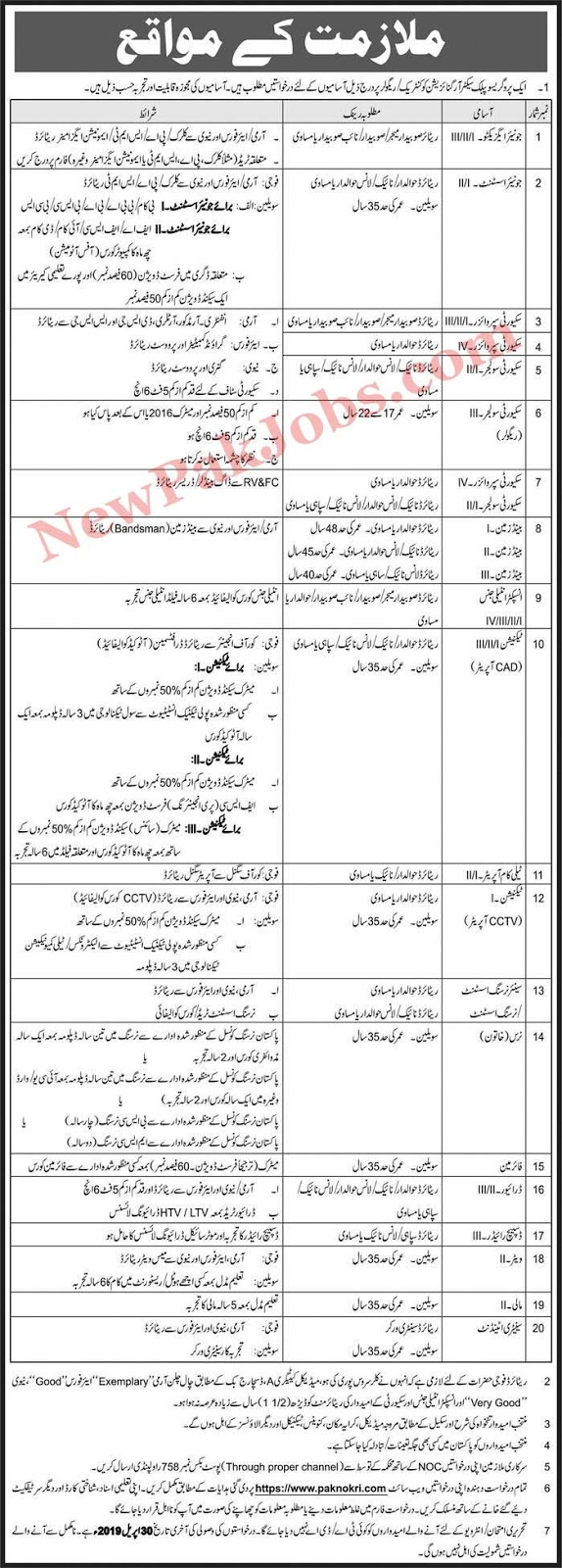 Jobs in Progressive Sector Organization 10 March 2019