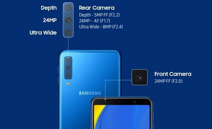 Detail kamera Samsung Galaxy A7 (lowyat.net)