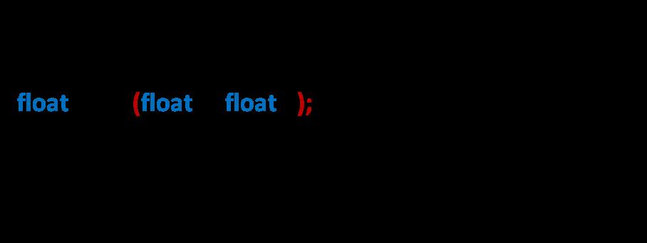 Contoh prototipe fungsi