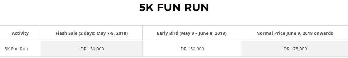5K Fee Herbalife Bali International Triathlon • 2018