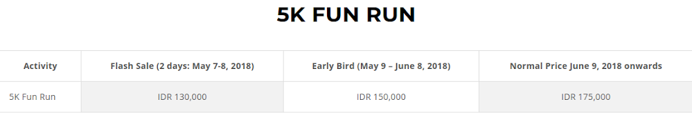 5K Fee Herbalife Bali International Triathlon • 2018