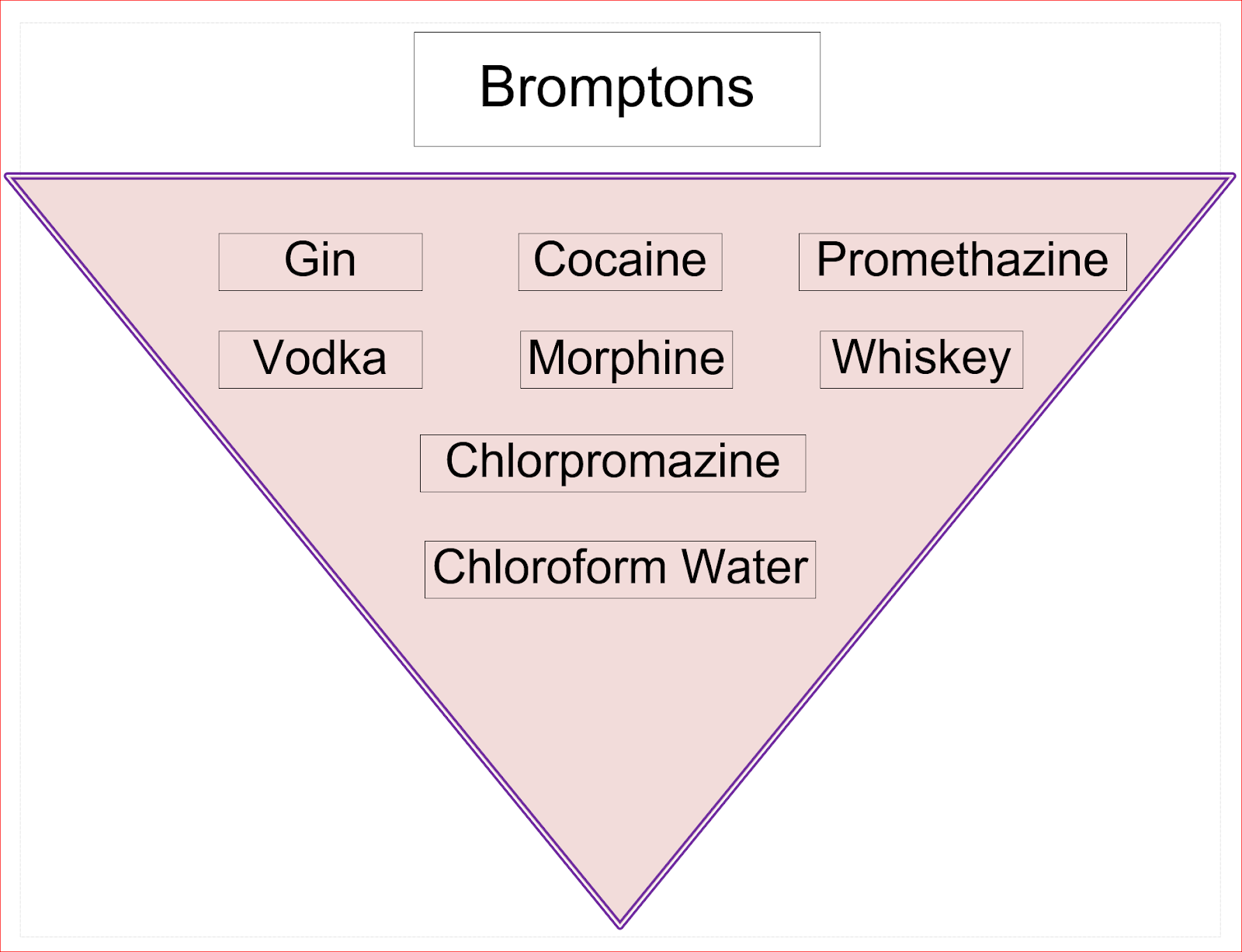 brompton cocktail the magical qualities of addictive drugs