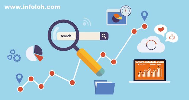 Tutorial Lengkap Dan Ampuh Cara Optimasi SEO (Search Engine Optimization) 2