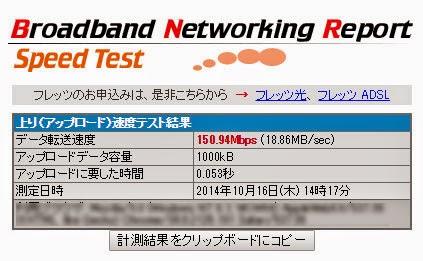 上り150.94Mbps