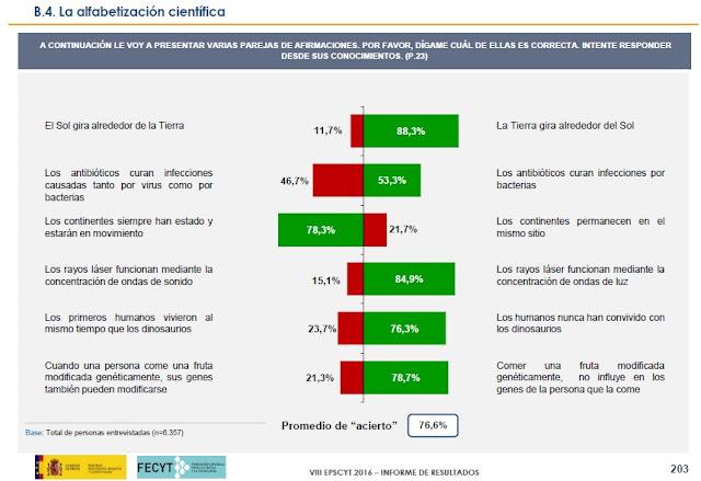 https://www.fecyt.es/es/noticia/crece-el-interes-de-las-mujeres-por-la-ciencia-y-la-tecnologia