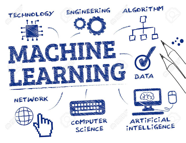 what are artificial intelligence and machine learning