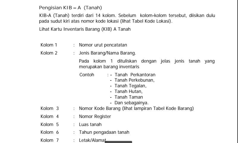Panduan Cara Pengisian Kartu Inventaris Barang (Kib) A. TanahInventaris Sekolah