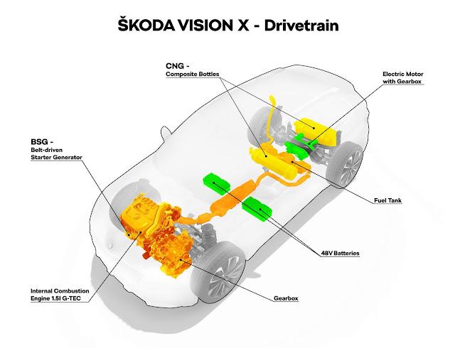 Škoda Vision X / Volkswagen T-Cross